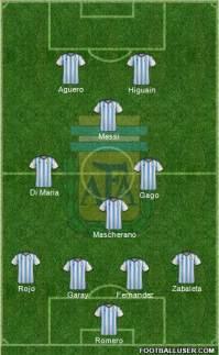 Opstelling Argentinië