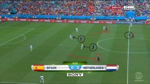 De druk van Nederland met inzakkende Van Persie en Robben. Centraal wordt doorgedekt.