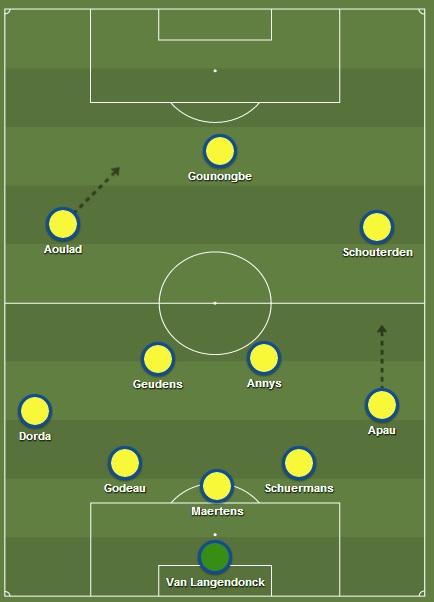 De 5-2-3 van Westerlo