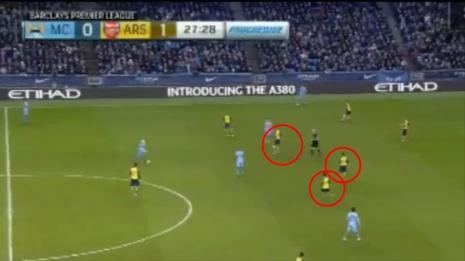 Arsenal zakt diep terug met de 3 centrale middenvelders dicht bij elkaar.