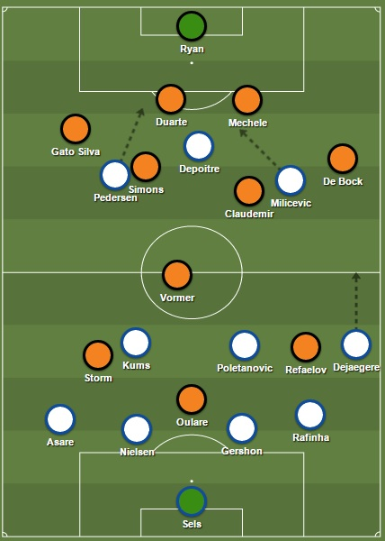 Veldbezetting KAA Gent-Club Brugge