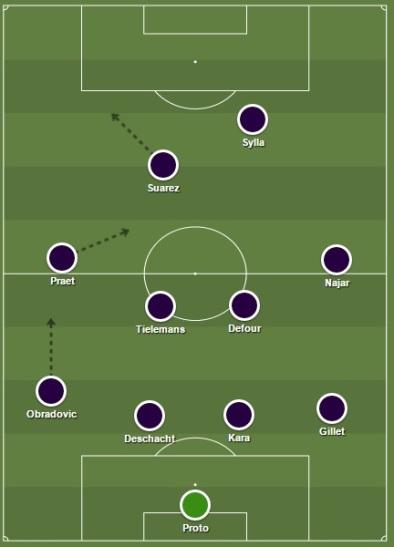 RSC Anderlecht, 4-4-2 plat