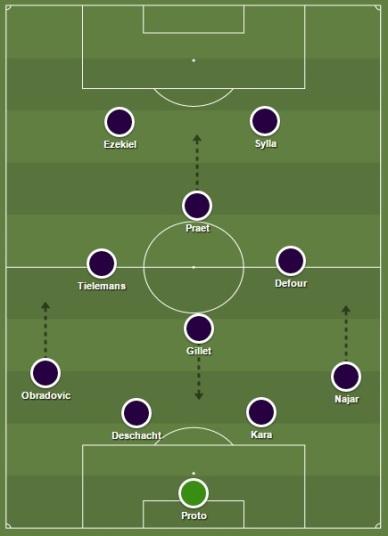 Anderlecht in 4-4-2 in ruit