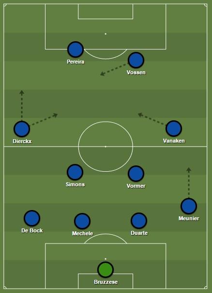 Opstelling Club Brugge in 4-4-2