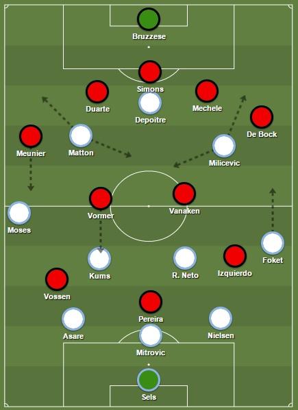 tactiek Gent Club Brugge