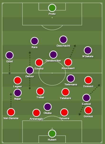Tactiek Standard Anderlecht