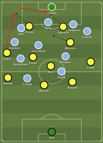 goal Gent