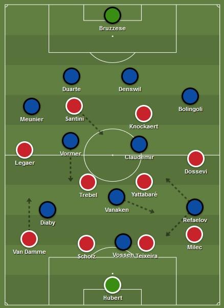 Standard Luik & Club Brugge