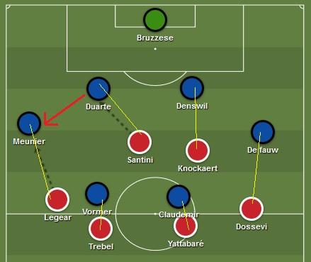 Club Brugge opbouw