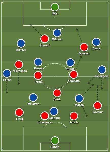 tactiek Gent Standard