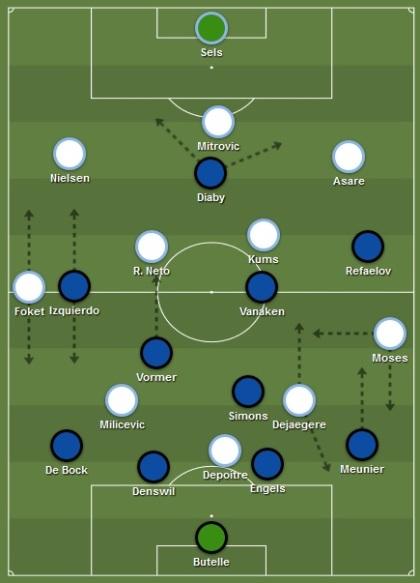 tactiek Club Brugge Gent