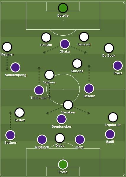 Opstellingen Anderlecht - Club Brugg