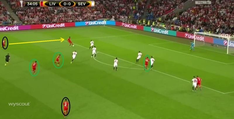 Veel spelers tussen de linies (groen) en de oprukkende backs Moreno & Clyne (zwart)