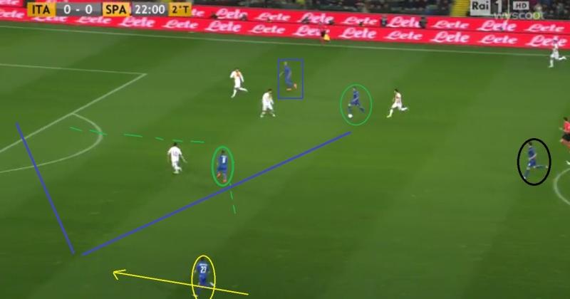 Analyse Italie - goal deel 2