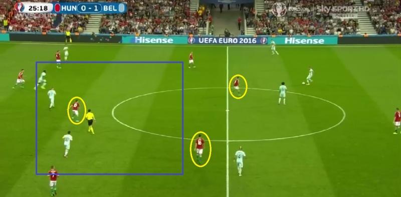 Twee Hongaarse middenvelders staan hoog, maar er is geen druk op Alderweireld. Die kan makkelijk inspelen op Lukaku, De Bruyne of Hazard die zeeën van ruimte hebben tegen 1 middenvelder.