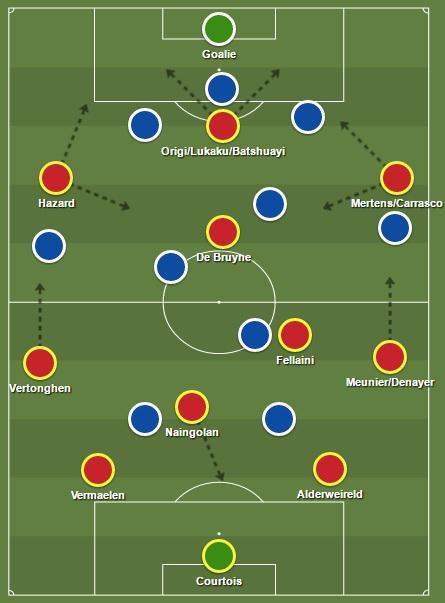 tactiek Belgie