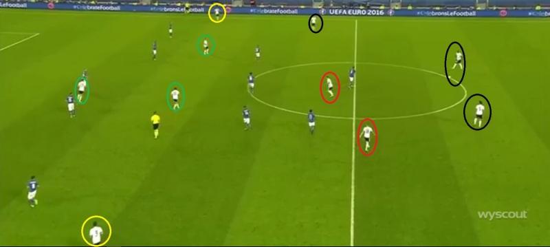 3-4-3 Duitsland