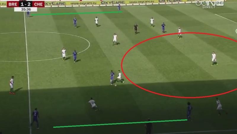 Chelsea aanval