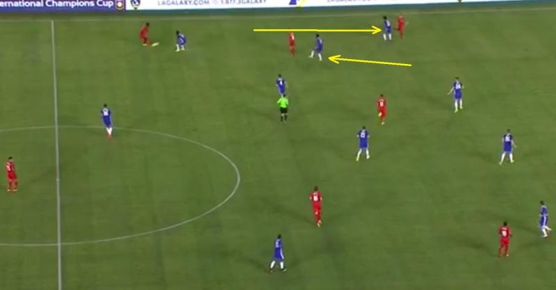 5-4-1 Chelsea