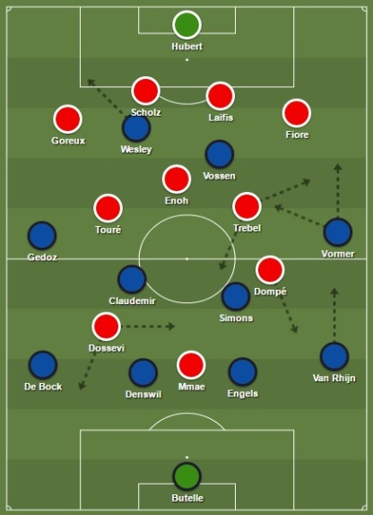 tactiek Club Brugge Standard
