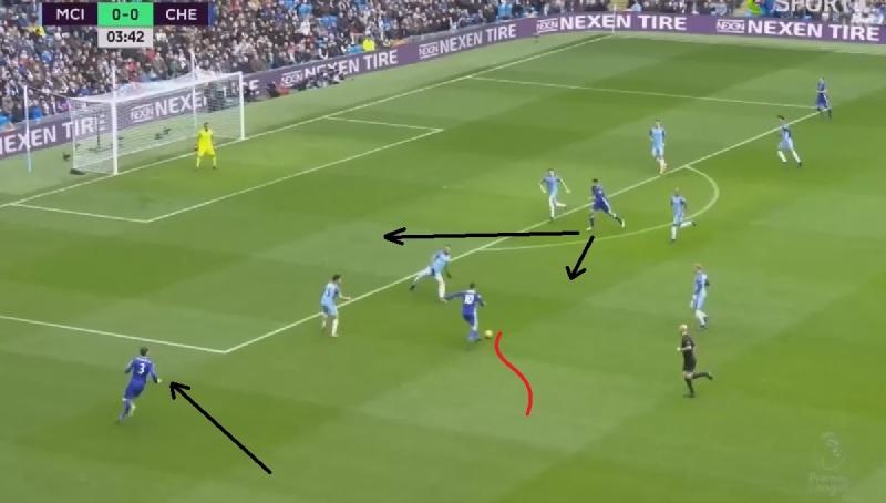 tactiek Chelsea