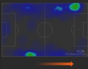 heat map tactiek