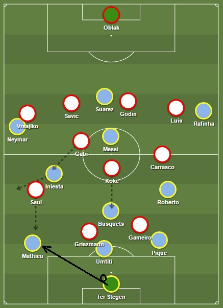 pressing Atlético