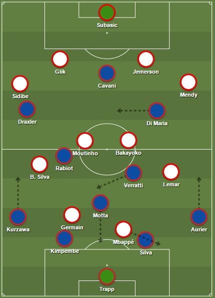 tactiek PSG Monaco