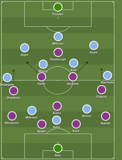 tactiek Gent Anderlecht