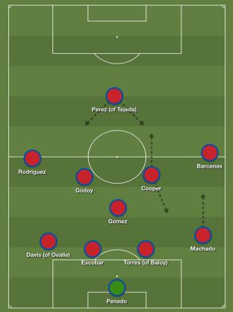 tactiek WK